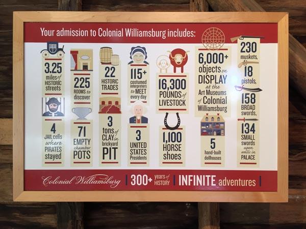 colonial Williamsburg advertisement